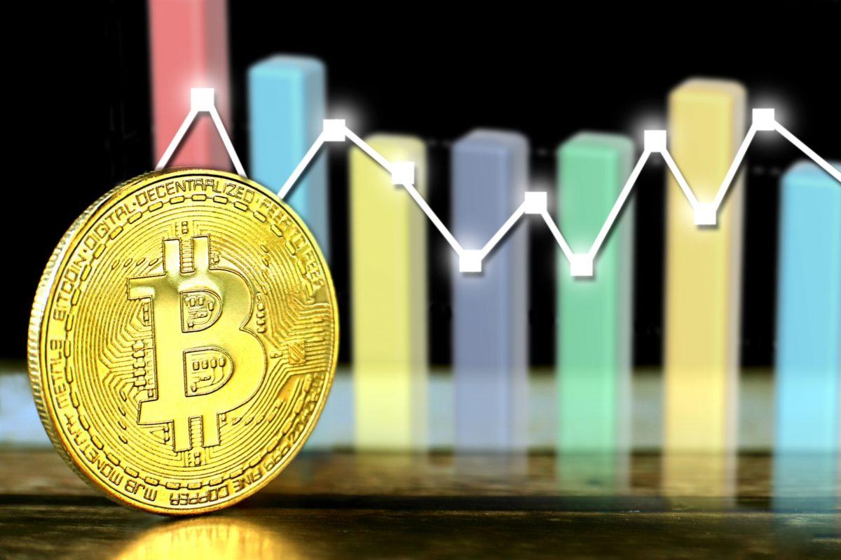 ビットコイン価格変動