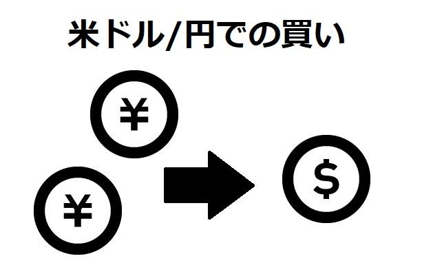 円安ドル高01